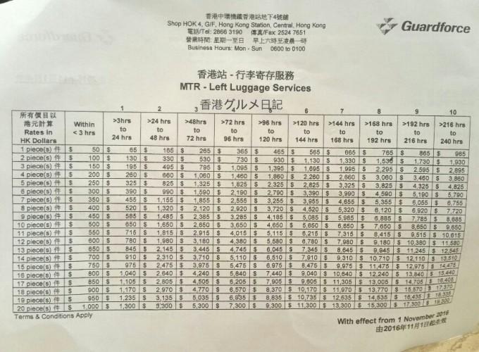 香港中環の荷物預かり所の料金表