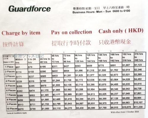 香港駅荷物預かり所の値段