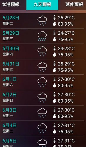 2019年5月下旬の香港の天気