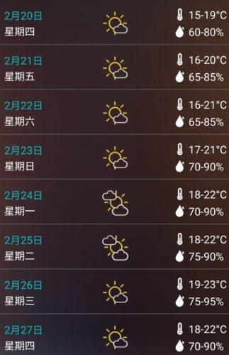 2020年2月の香港天気予報予想