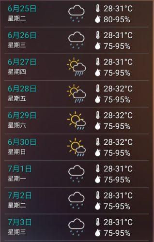 香港2019年6月下旬の一週間の天気予報
