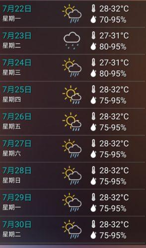 2019年7月下旬の天気予報