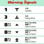 香港の台風·雨シグナルの意味と台風時の過ごし方(おすすめのショッピングモールやSPA) by香港現地ブロガー